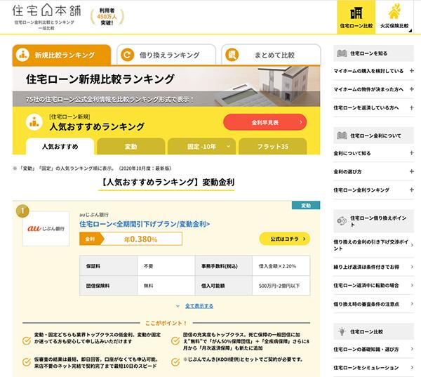 住宅ローン比較などの情報サイト『住宅本舗』