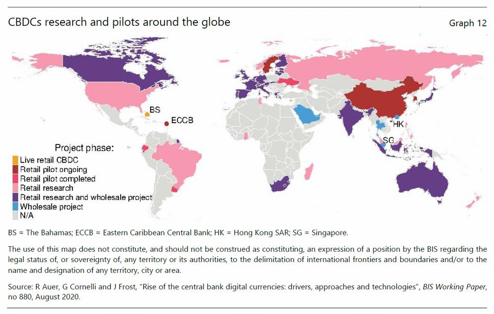 CBDCs research and pilots around the globe